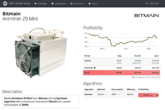 2020-05-12 10_12_19-Bitmain Antminer Z9 Mini profitability _ ASIC Miner Value