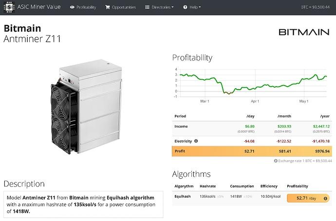 2020-05-15 12_35_10-Bitmain Antminer Z11 profitability _ ASIC Miner Value
