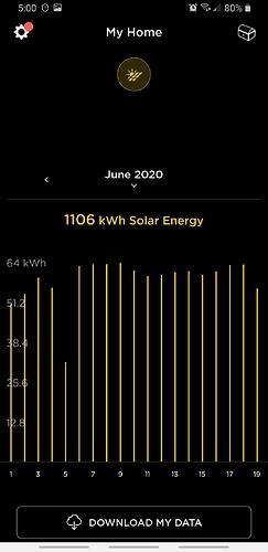 Screenshot_20200619-170003_Tesla